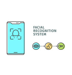 Visual infographics how work facial recognition vector