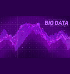 Purple big data wave visualization futuristic vector
