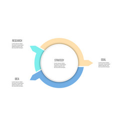 Business infographic organization chart with 3 vector