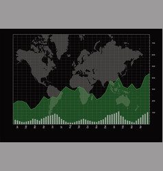 Global trading vector