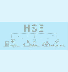 Hse - health safety environment banner vector