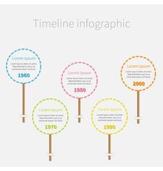 Big dash line round icons on stick Timeline vector