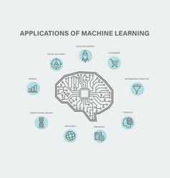 Applications of machine learning vector