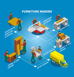 Furniture makers isometric flowchart vector
