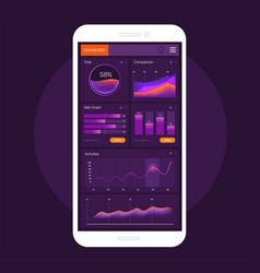 dashboard infographic template on smartphone vector image