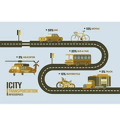 City transportation flat conceptEarth tone vector image