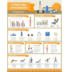 Fitness And Gym Training Infographics vector image