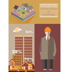 Building Construction Infographics vector