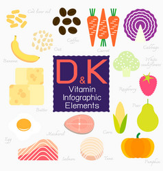 vitamin d and k infographic element vector image