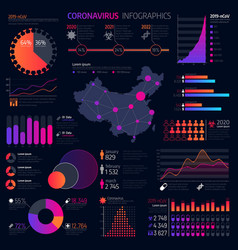 coronavirus infographics graph and chart templates vector image