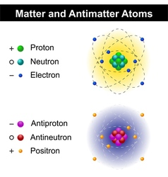 Matter and antimatter atom models vector