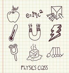 Physics class vector