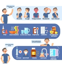Flu And Cold Infographics vector image