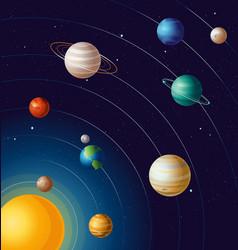 planets on orbits sun vector image