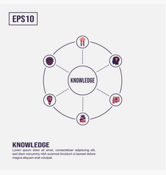 knowledge concept for presentation promotion vector image
