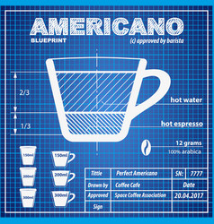 coffee americano composition and making scheme vector image vector image