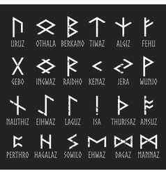 Set of Elder Futhark runes with names vector image vector image