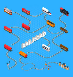 rail road isometric flowchart vector image