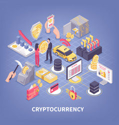 Crypto currency isometric composition vector