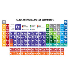 spanish language mendeleev periodic table the vector image
