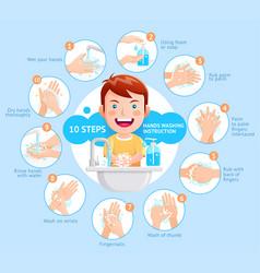 Boy shows process washing hands vector