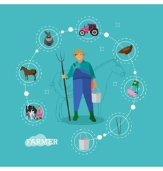 concept on farm theme vector image