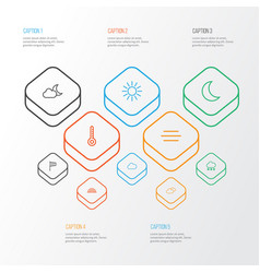 Weather outline icons set collection of vector