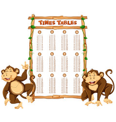 time tables template with two monkeys vector image