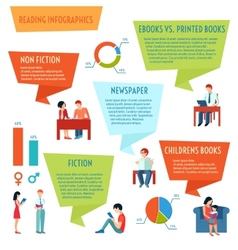Reading People Infographics vector