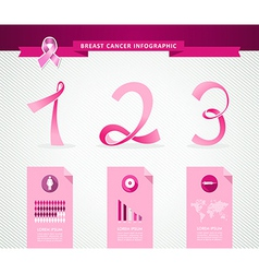 Breast cancer awareness concept infographics vector image