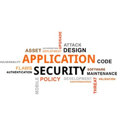 word cloud application security vector image vector image