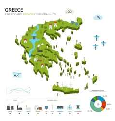 Energy industry and ecology of Greece vector