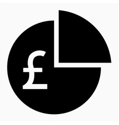 Sterling dividend icon vector