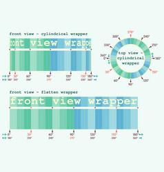 Linear or circular wrapper transformation helper vector