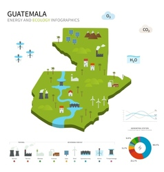 Energy industry and ecology of Guatemala vector