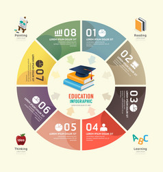 Circle infographics education graduation design vector