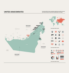 Map united arab emirates country map with vector