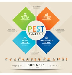 PEST Analysis Strategy Diagram vector