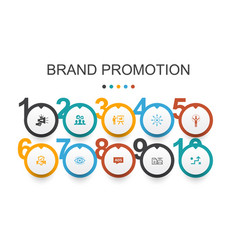 Brand promotion infographic design template vector