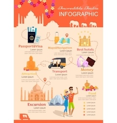 Infographic Vacation Incredible India vector image