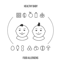 Allergens at breast feeding icons set in thin line vector