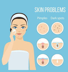 skin problems solution lotion vector image