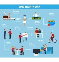 One Happy Day Flowchart vector image vector image
