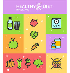 healthy diet infographic banner card vector image vector image
