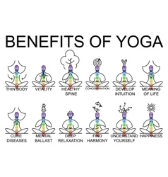 Advantages and benefits of yoga vector image