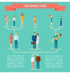 Family tree concept vector