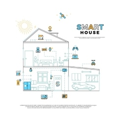 Smart house technology system concept vector
