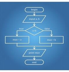 Simple Flowchart vector