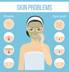 skin problems solution mask vector image