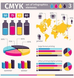 Infographic CMYK vector